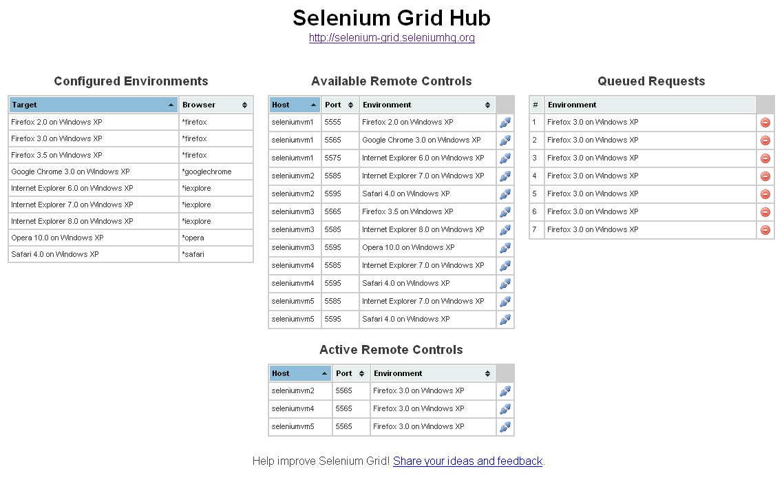 More Selenium Grid Improvements